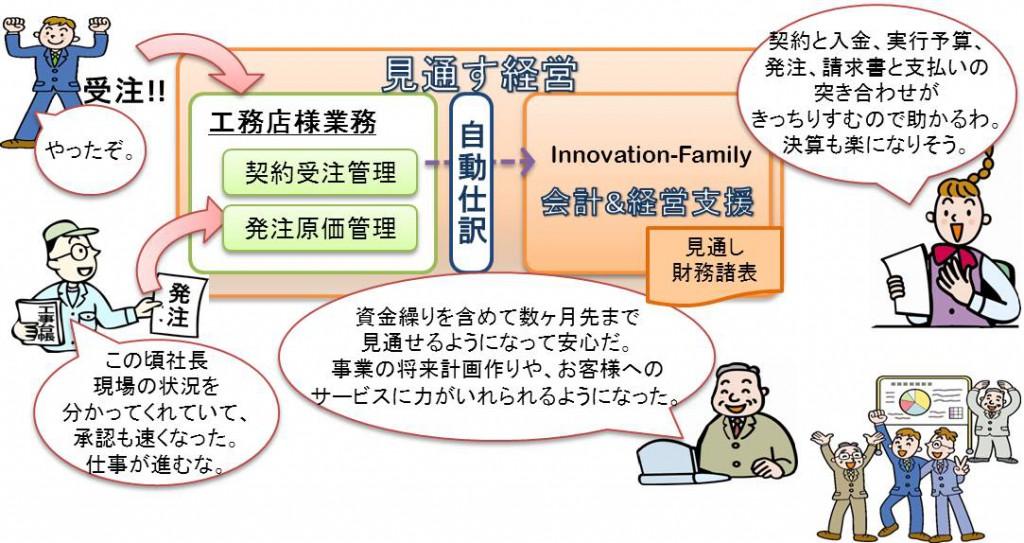 INVF-image_2012_komuten01