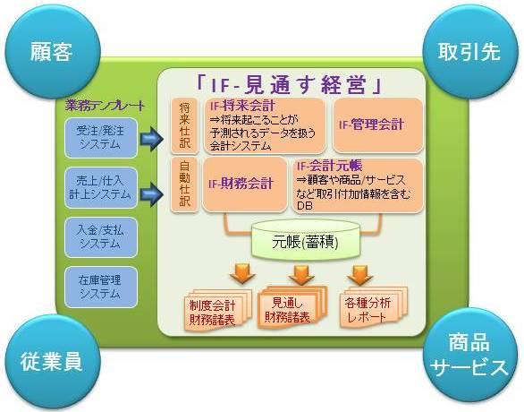 INVF-img-mito01